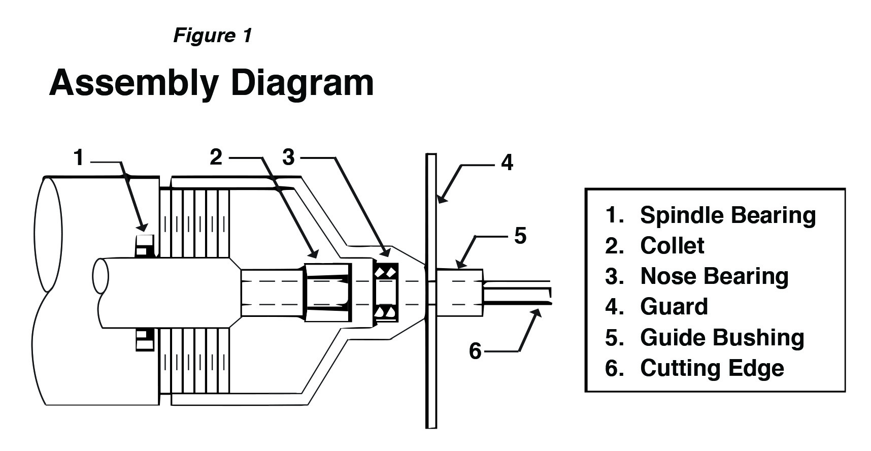 3 axis mill diagram major considerations in the routing of plastics  routing of plastics